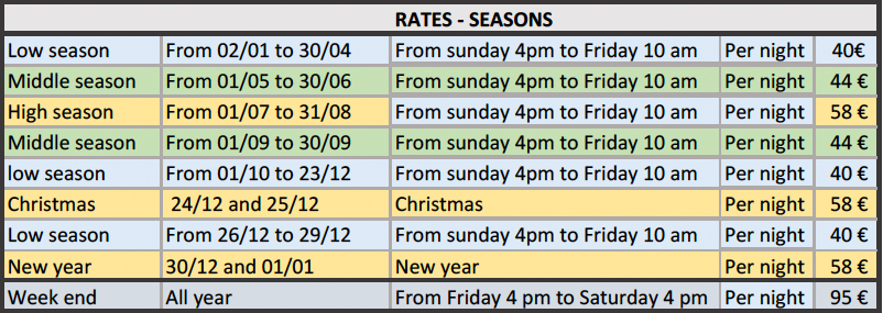 Rates seasons